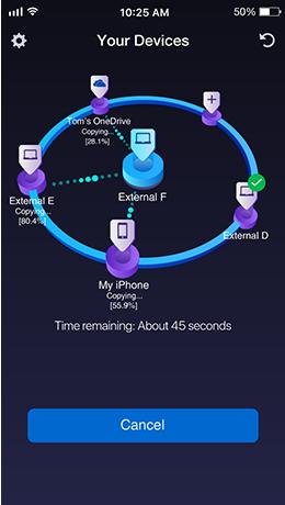 Nie mehr digitales Chaos mit DriveSpan App.
